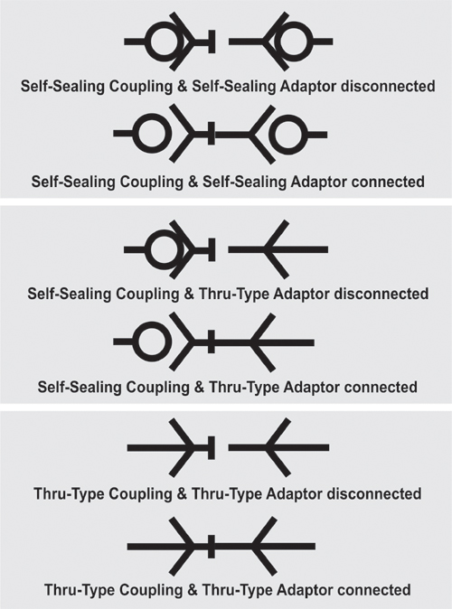 piping layout considerations self sealing couplings from walther pr  zision  self sealing couplings from walther pr  zision